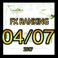 FX無料EA人気ランキング 2017年04月07日配信