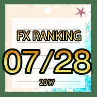 FX無料EA人気ランキング 2017年07月28日配信