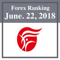 FX無料EA人気ランキング 2018年06月22日配信