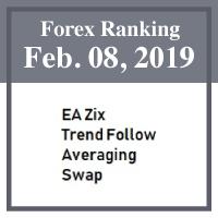 FX無料EA人気ランキング 2019年02月08日配信