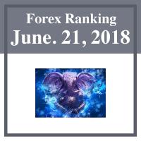 FX無料EA人気ランキング 2019年06月21日配信