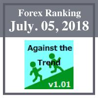 FX無料EA人気ランキング 2019年07月05日配信