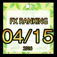FX無料EA人気ランキング 2016年04月15日配信