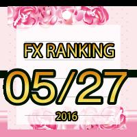 FX無料EA人気ランキング 2016年05月27日配信