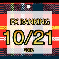 FX無料EA人気ランキング 2016年10月21日配信