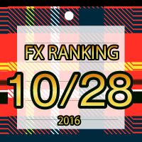 FX無料EA人気ランキング 2016年10月28日配信