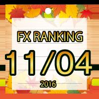 FX無料EA人気ランキング 2016年11月04日配信