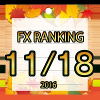 FX無料EA人気ランキング 2016年11月18日配信